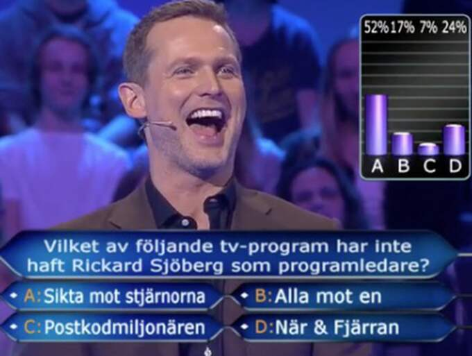 Publikens miss får Rickard Sjöberg att vika sig av skratt.
