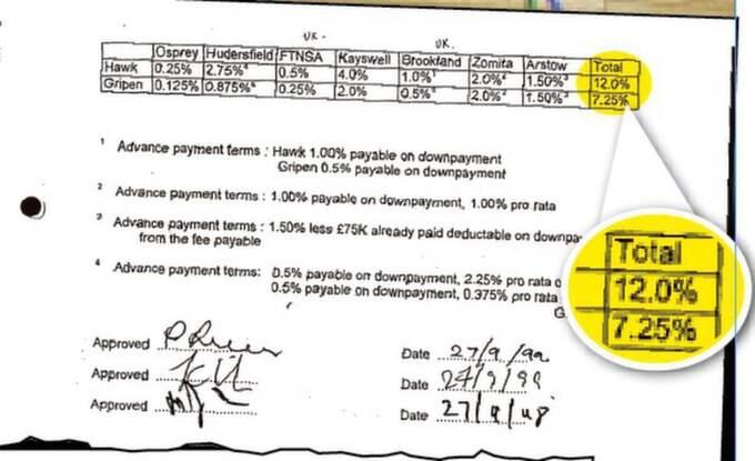 940 MILJONER KRONOR. Ett konfidentiellt avtal visar att 7,25 av Gripens försäljningssumma, 940 miljarder kronor, skulle gå till de mutmisstänkta agenterna.