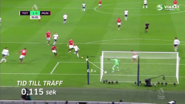Se Eriksens mål mot United - tredje snabbast genom tiderna