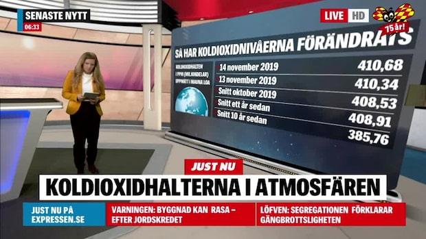 18 november: Så hög är koldioxidhalten i atmosfären