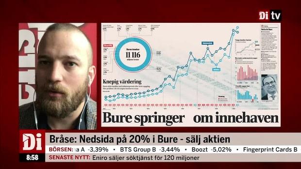 """Di:s analytiker: """"Nedsida på 20 procent - sälj aktien"""""""