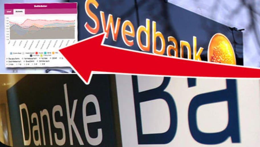 swedbank bolån ränta