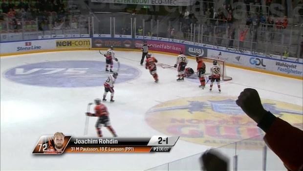 Höjdpunkter: Karlskrona – Luleå 3–1