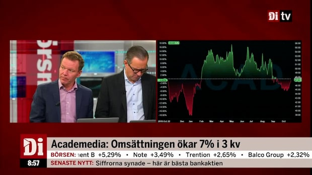 "Petersson om Academedia: ""Absolut intressant"""