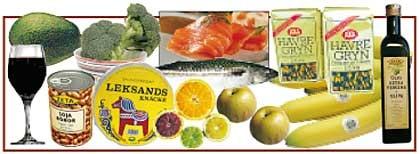 mat för högt kolesterol