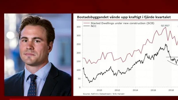 "Erik Hansén om NCC: ""En aktie som har laggat de senaste åren"""
