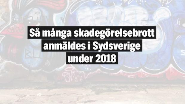 Så många skadegörelsebrott anmäldes i Sydsverige under 2018