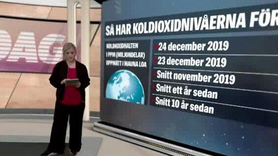 26 december: Så hög är koldioxidhalten i atmosfären
