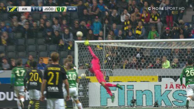 Highlights: AIK-Jönköpings Södra