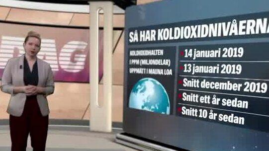 16 januari: Så hög är koldioxidhalten i atmosfären
