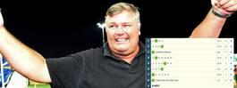 Hultmans vinstsuccé –  drog in 640 000 kronor