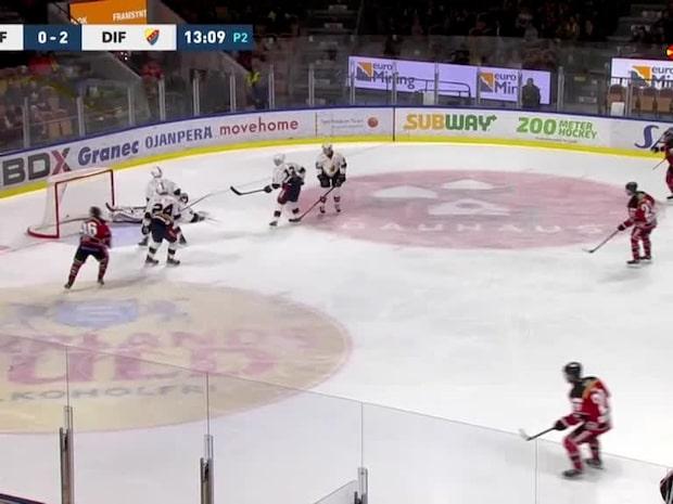 Highlights: Luleå – Djurgården