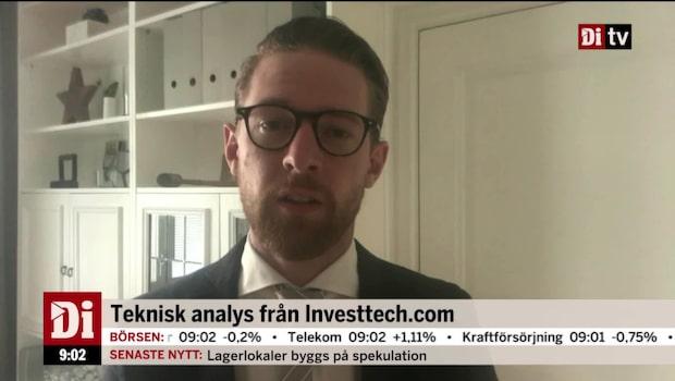 Adrian Axelsson avger teknisk analys