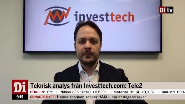 Teknisk analys från Investtech.com: Tele2
