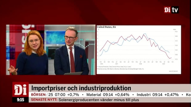 USA: Empire manufacturing index, importpriser och industriproduktion presenteras under eftermiddagen