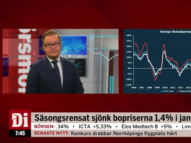 """Bjurfors VD om Bostadspriserna - """"jag hade trott att vi skulle haft ett större tapp"""""""