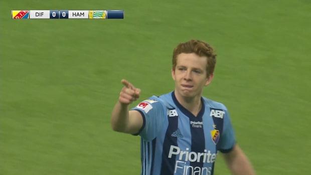 Höjdpunkter: Djurgården klart för semifinal efter straffdrama