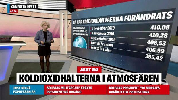 11 november: Så hög är koldioxidhalten i atmosfären