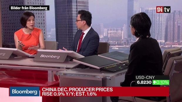 Världens Affärer – Inflationsras i Kina
